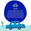 O2 reveals vision for a greener, connected future: 5G to play key role in building a greener economy